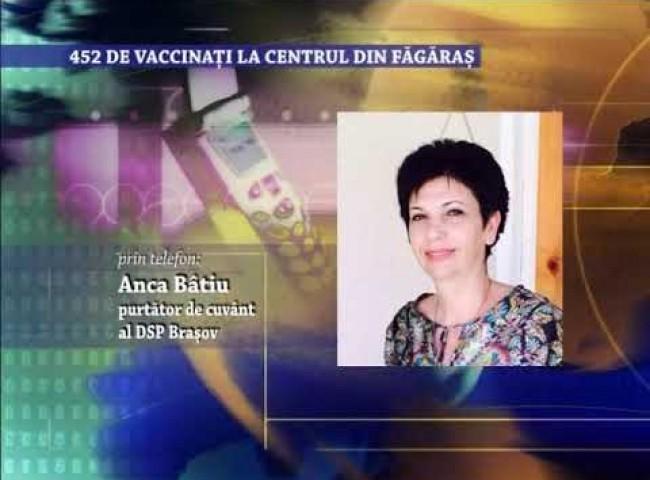 452 de vaccinati la centrul din Fagaras – 25 ianuarie 2021