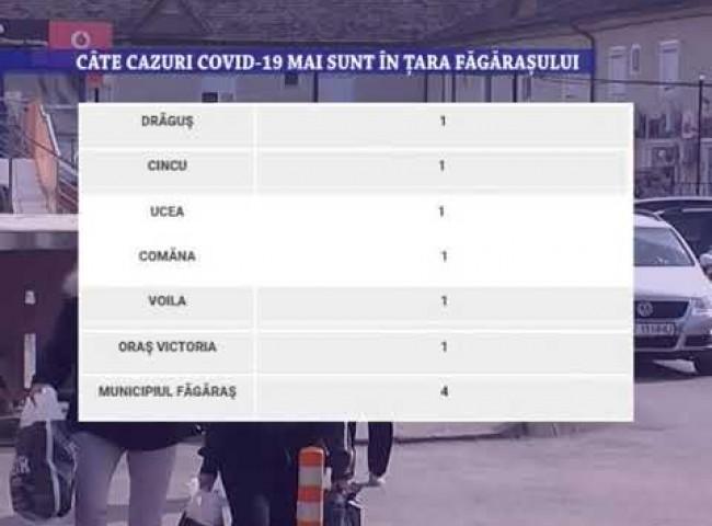 Cate cazuri Covid-19 mai sunt in Tara Fagarasului – 17 iunie 2021